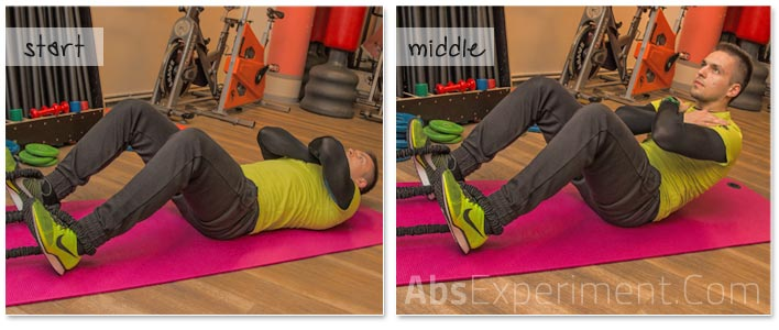 Janda Sit-Up Ab Exercise